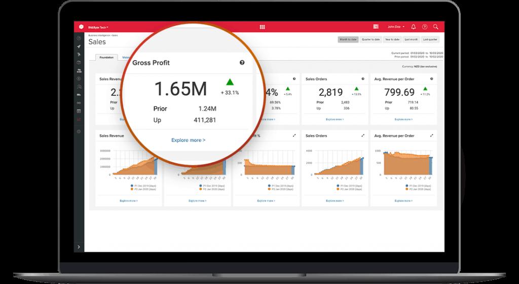 Unleashed Software - Business Intelligence - Core KPIs