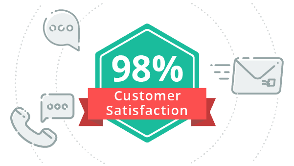 TG page graphics existing customer support